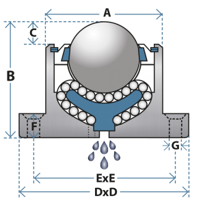 Schematic diagram showing the 92 series flange mounted ball transfer unit
